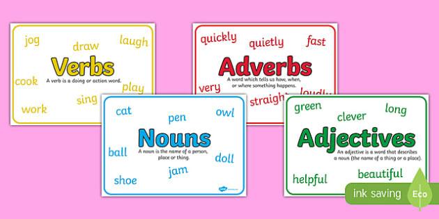 Các thành phần chính trong câu để cấu tạo thành một câu hoàn chỉnh